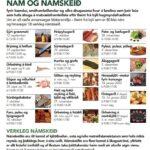 Nám og námskeið fyrir bændur og aðra áhugasama um matvælavinnslu
